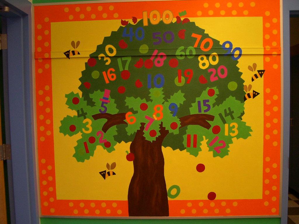 K103 Number Tree